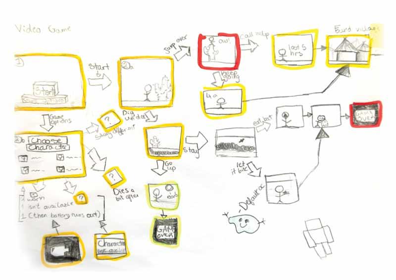 Atelier_ancrage_croissy_sur_seine_2020-2021_stage_art_storyboard